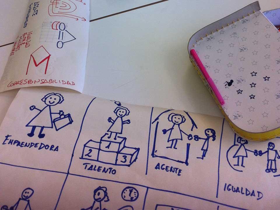 ideas-realidad-proyecto-empresa